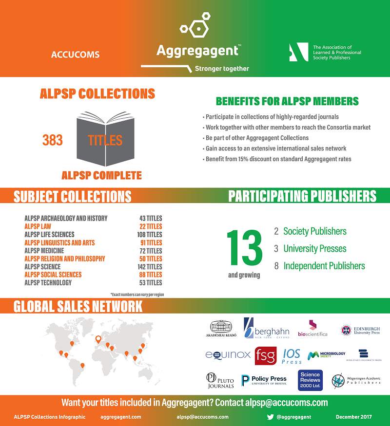 Infographic ALPSP Collections December 2017